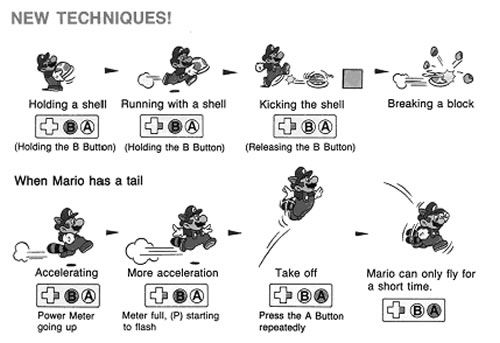 A Page From The Instruction Manual Of Supermariobros On The Nes