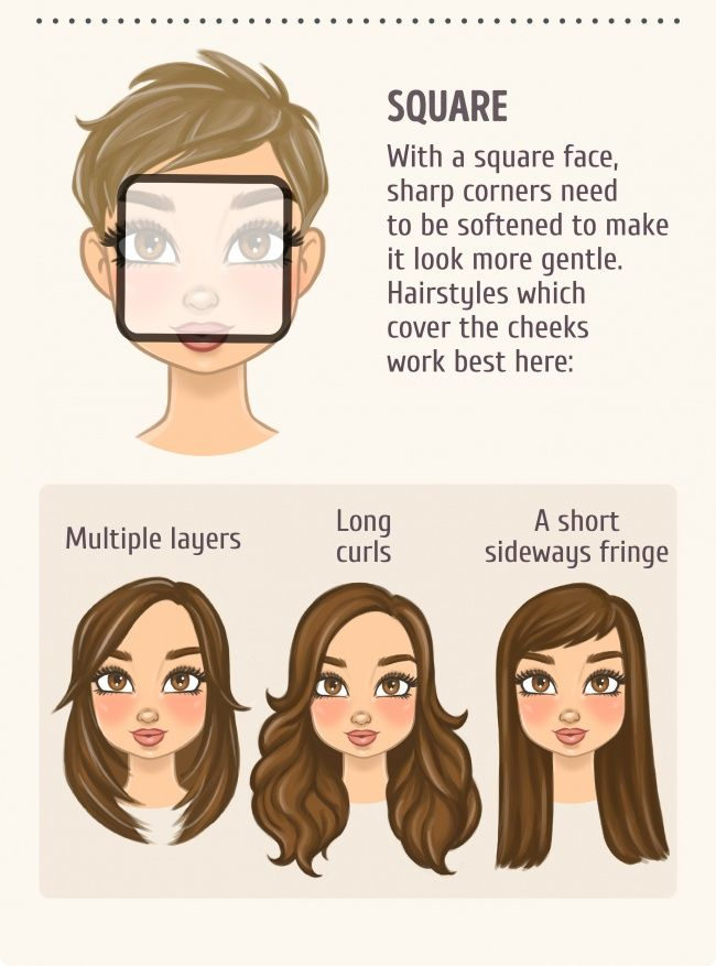 How To Choose The Best Hairstyle To Match Your Face Face Shape Hairstyles Square Shaped Face Hairstyles Square Face Hairstyles