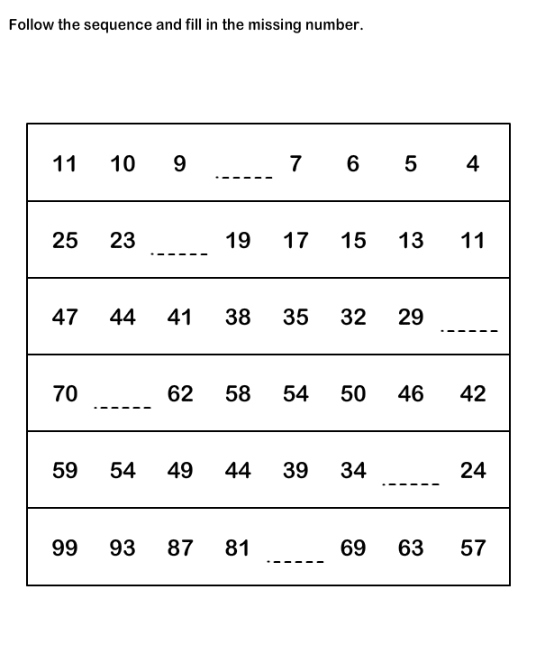 Learn From Number Sequence Worksheets Free Number Sequence