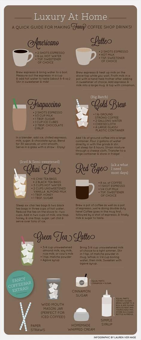 #coffee and cigarettes, #coffee stir sticks, coffee 50/50 ...