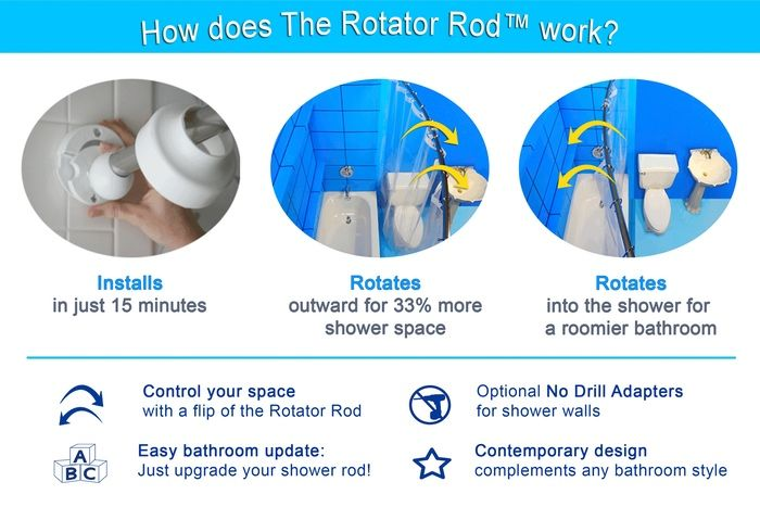 Rotator Rod The Original Curved Shower Rod That Rotates By
