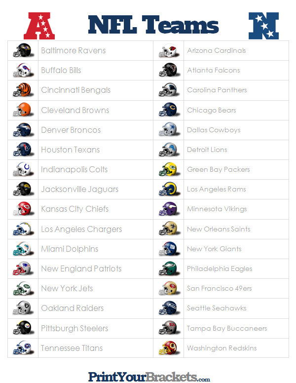 photo relating to Printable List of Nfl Teams called Printable Checklist of NFL Groups SyVs Listing of nfl groups