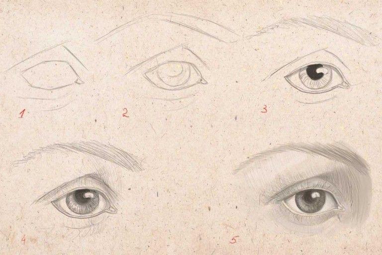Как рисовать красивые глаза | Рисовать глаза, Рисовать ...