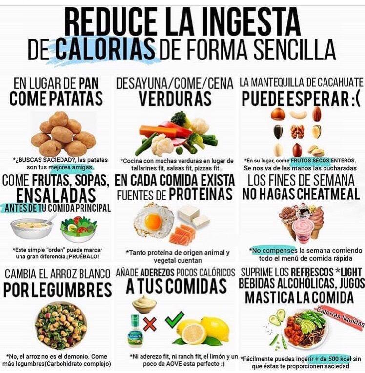 Pin De Danae En Nutrición Comer Frutas Nutrición Mantequilla De Cacahuate