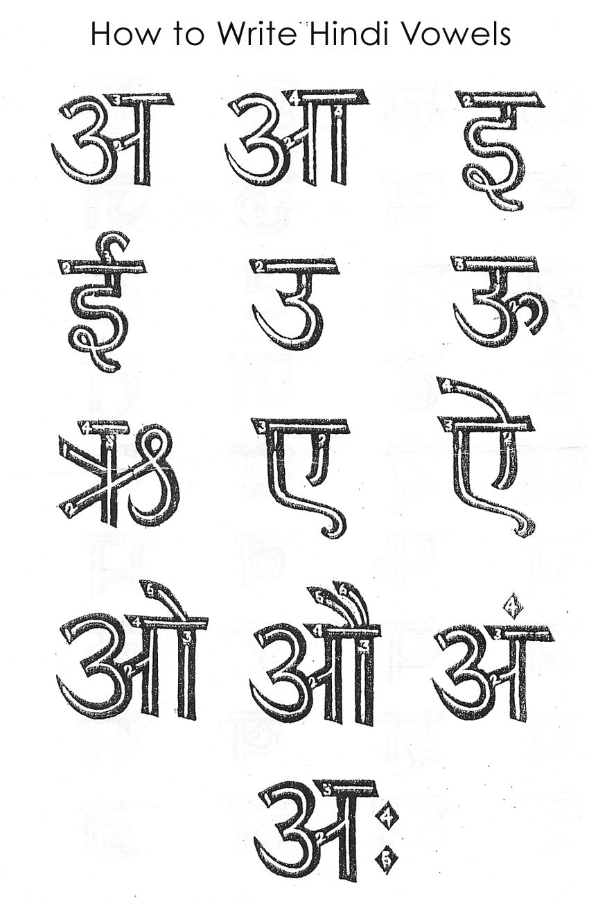 How to write swar Hindi vowels (With images) Learn