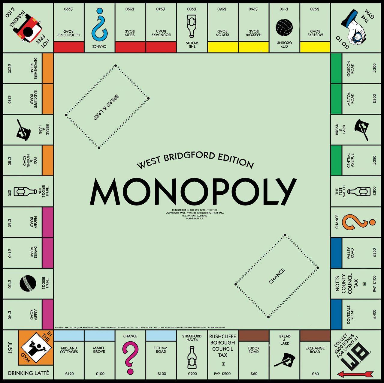 Niedlich Monopol Spielbrett Vorlage Fotos - Entry Level Resume ...
