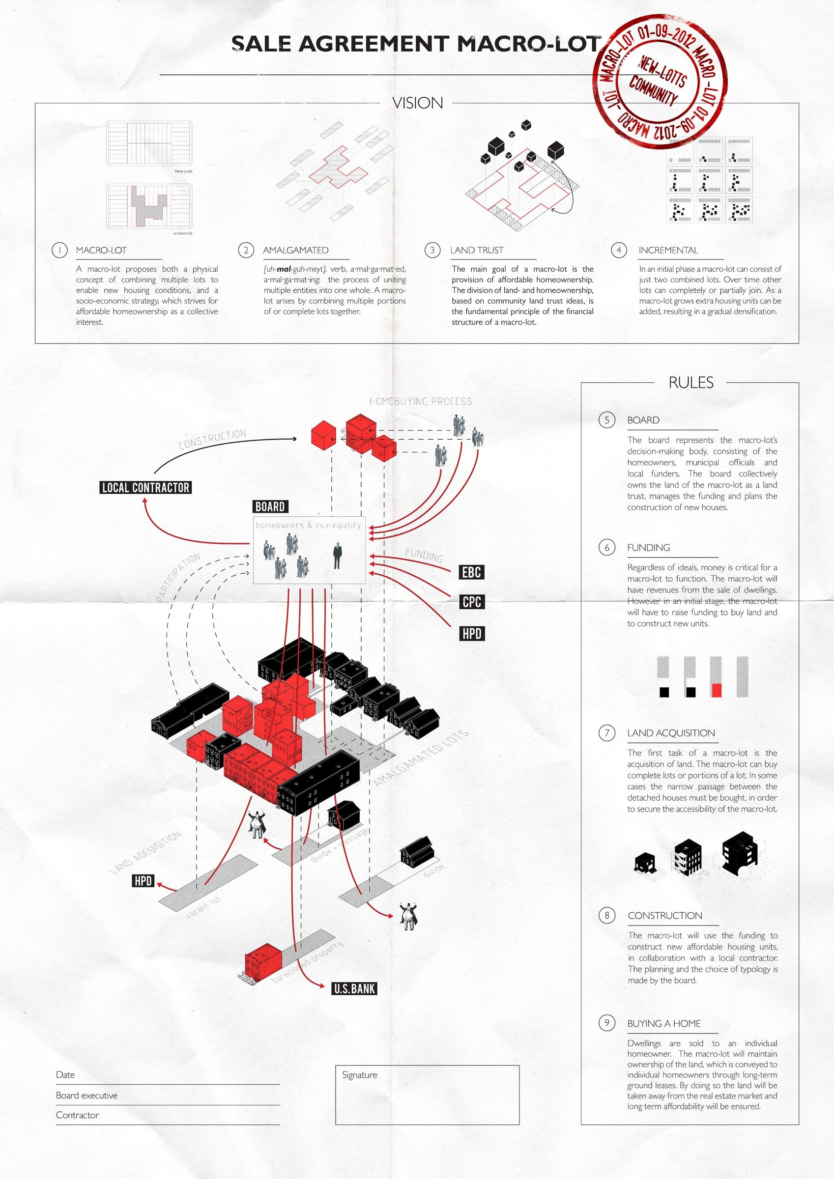 Pin By Huai Kuan Chung On Diagram Landscape