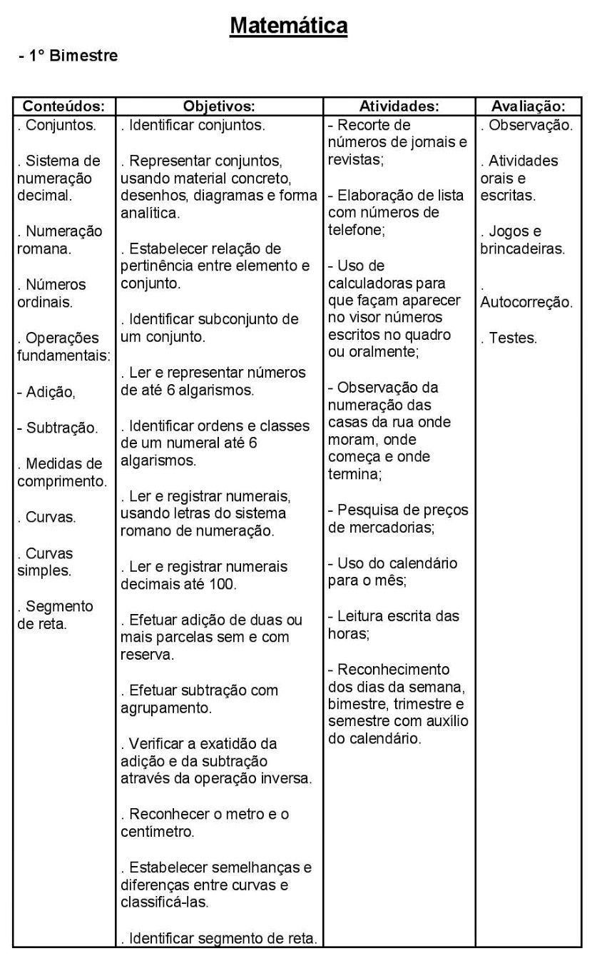 Planejamento de atividades na educação infantil