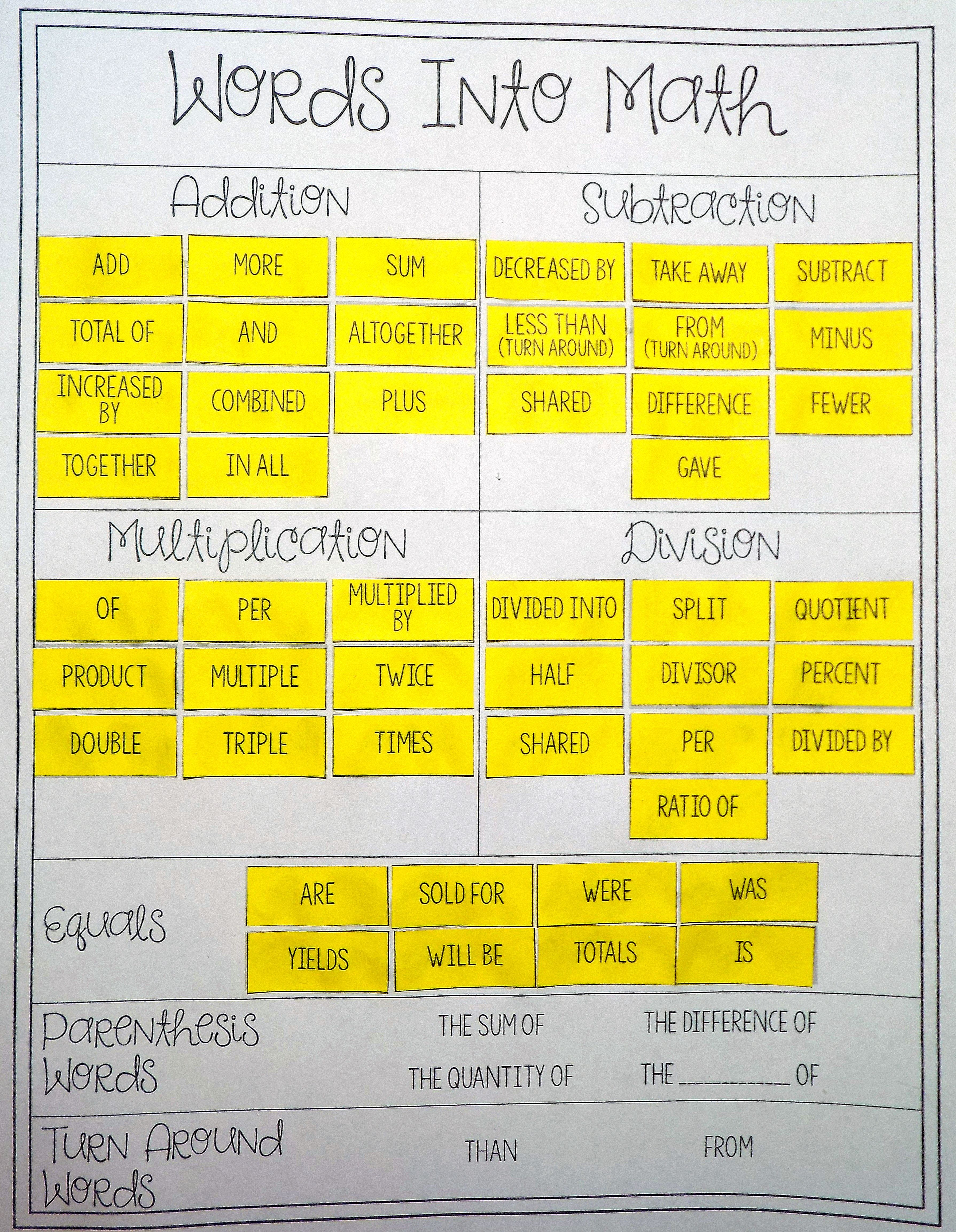 Translating Words Into Equations Card Sort