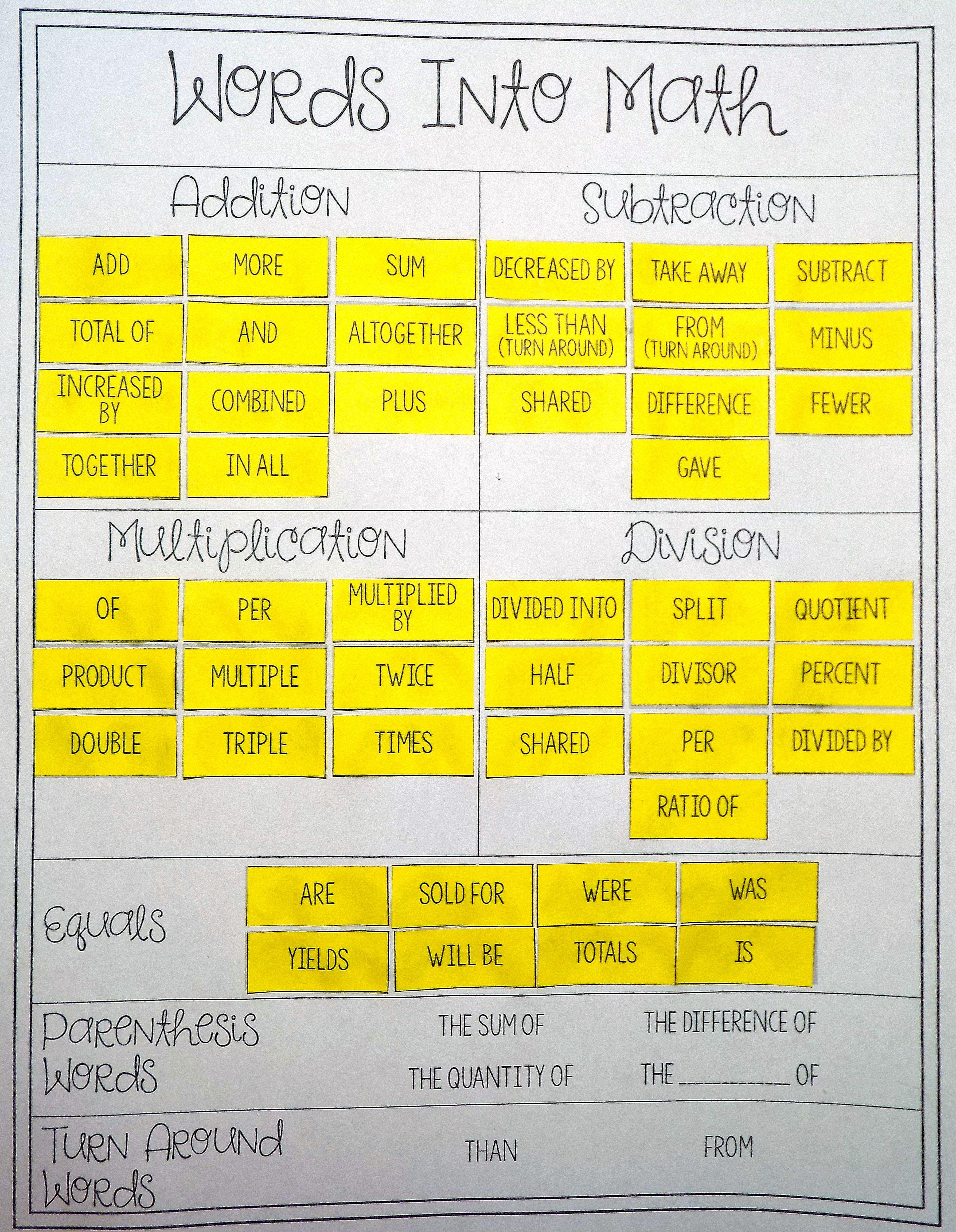 Translating Words Into Equations Card Sort