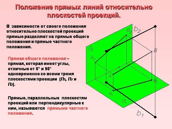 Тематическое планирование 2 класс школа россии фгос с ууд
