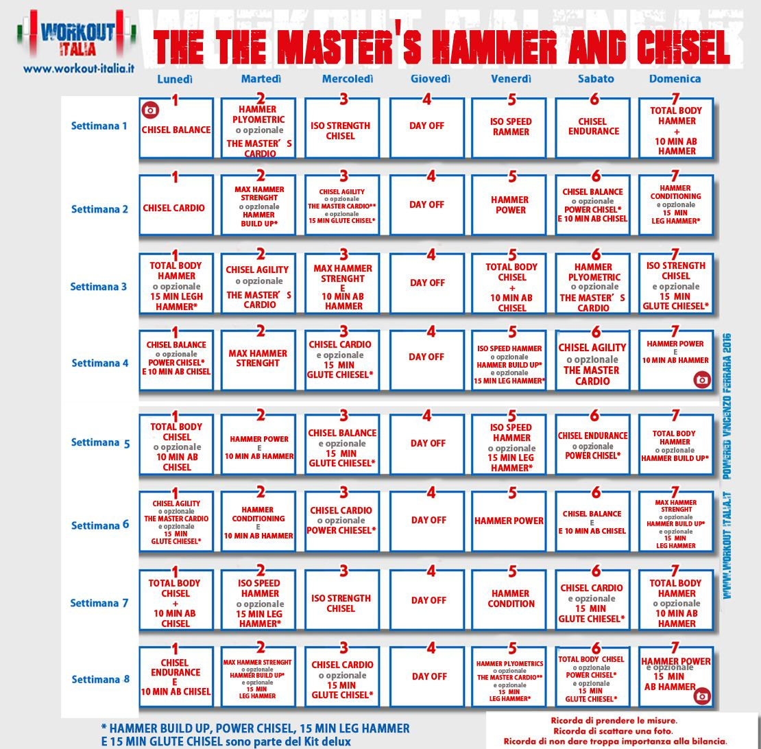 The Master S Hammer And Chisel Workout Con Immagini