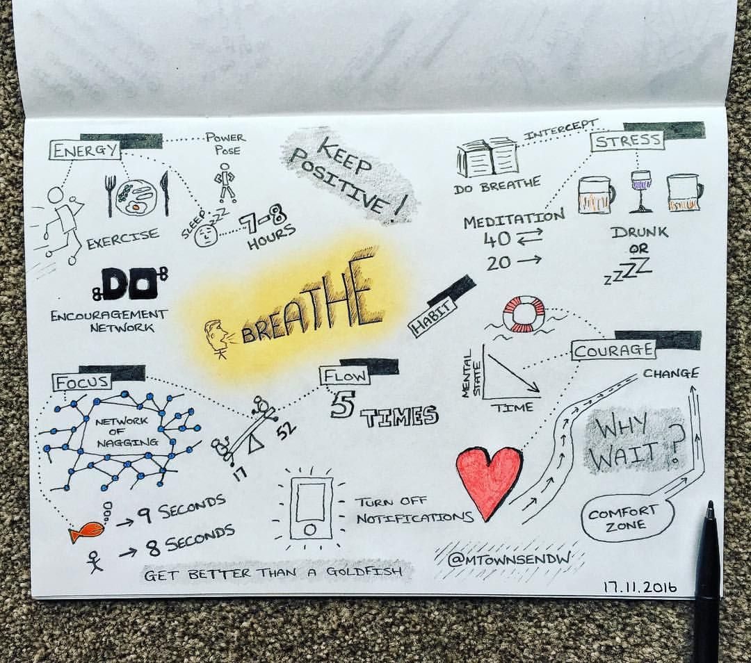 See this Instagram photo by @sketchnote_liam • 3 likes
