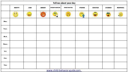Feelings Chart To Help Children Communicate Emotions  Children