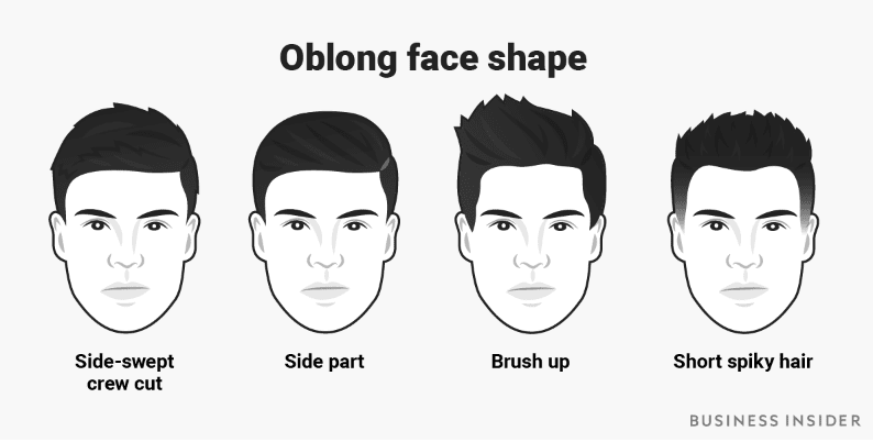 The Best Men S Haircut For Every Face Shape The Independent Pin On Men And Women Haircut Know Oblong Face Hairstyles Hair Length Chart Face Shape Hairstyles