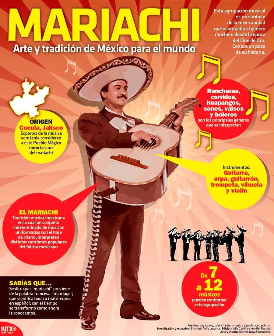 471 Jpg 900 1100 Mexican Culture Mexico History Mexico Culture