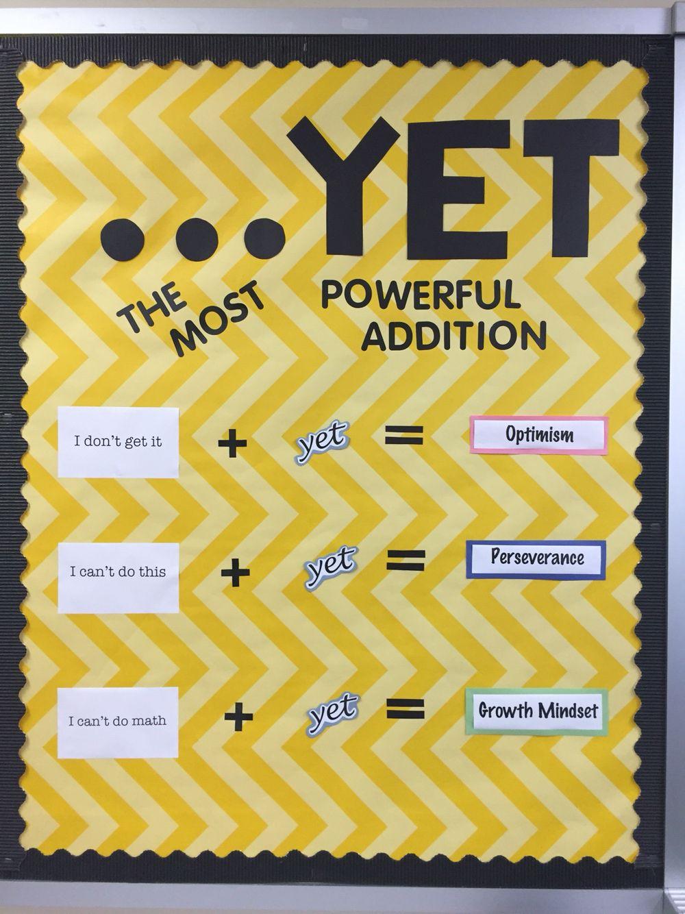 Classroom Notice Board Ideas ~ The best growth mindset display ideas on pinterest