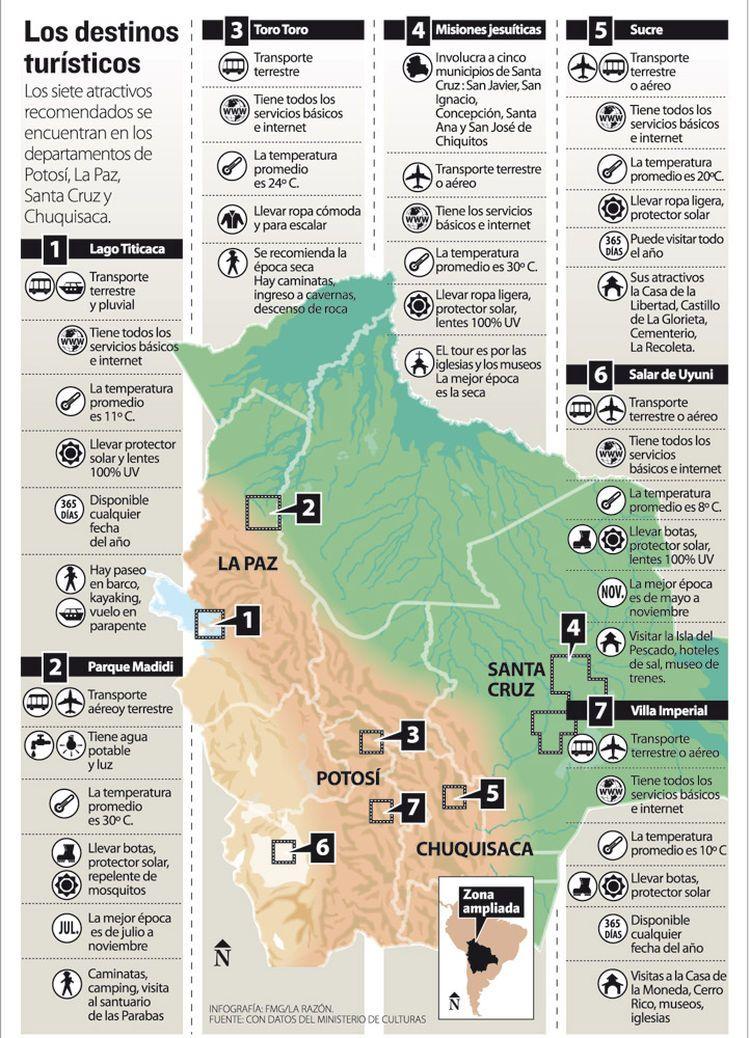 Los 7 lugares turísticos del país que todo boliviano debe visitar - La Razón