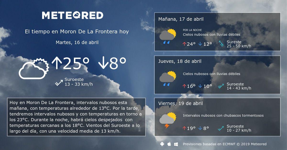 El Tiempo En Moron De La Frontera London Weather London Temperature Weather Forecast