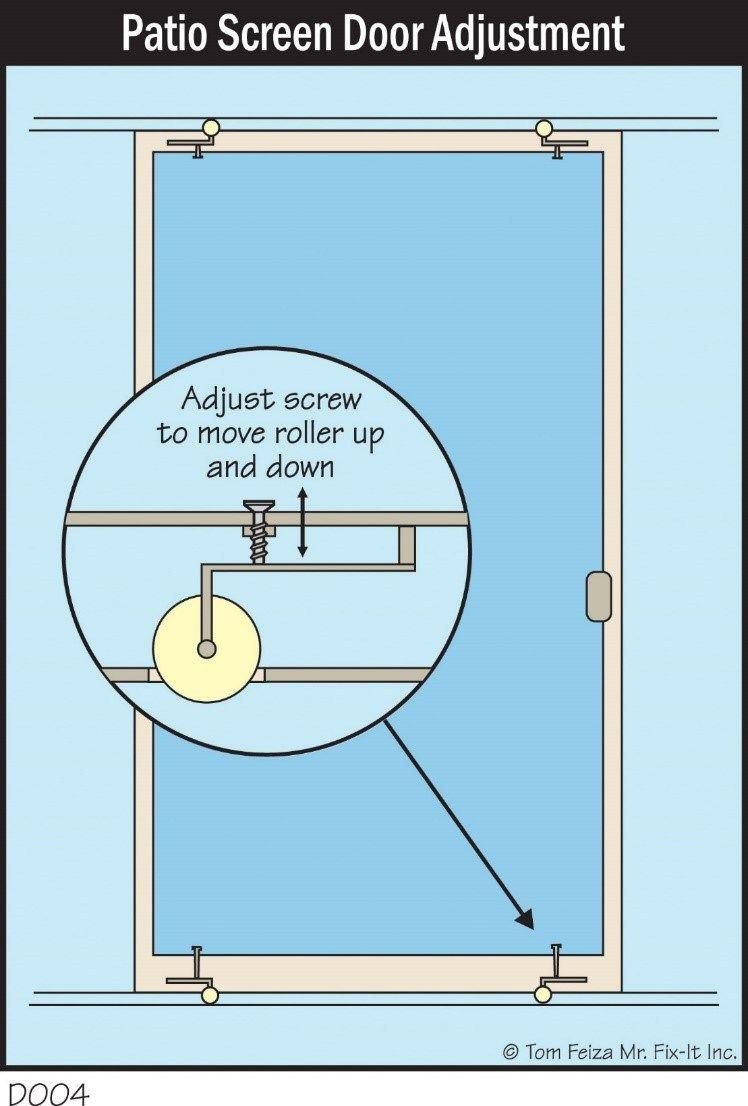 Patio Screen Door Adjustment Mirowski Home Inspections