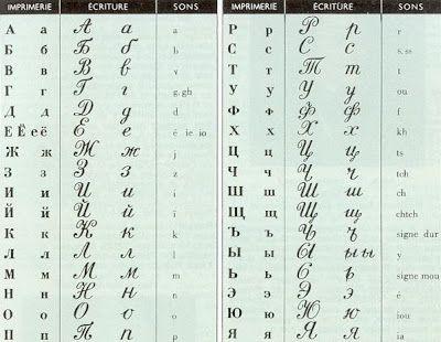 Les Piles Intermediaires Apprends L Alphabet Russe Si Si Je