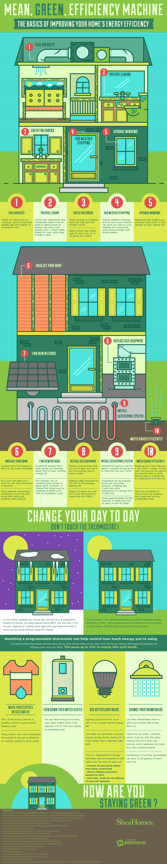 infographic: a guide to improving the energy-efficiency of your