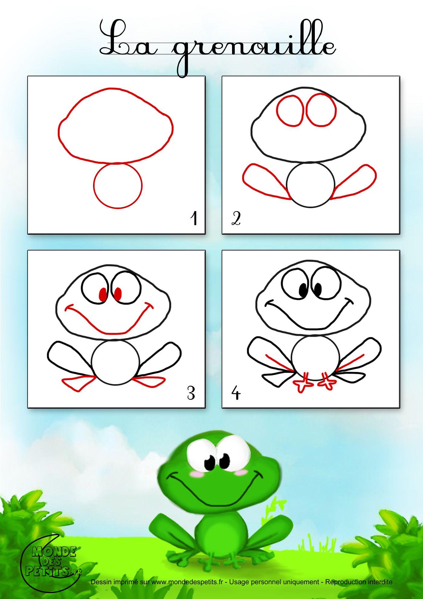 Dessin2 comment dessiner une grenouille frog pinte - Dessiner une grenouille ...