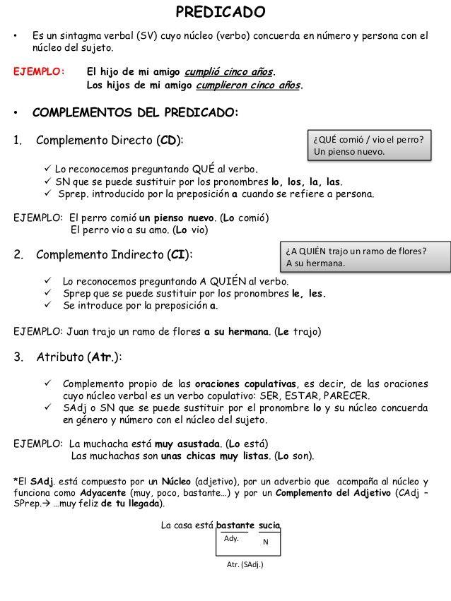 Esquema oración simple (análisis sintáctico). Presentación con esque ...