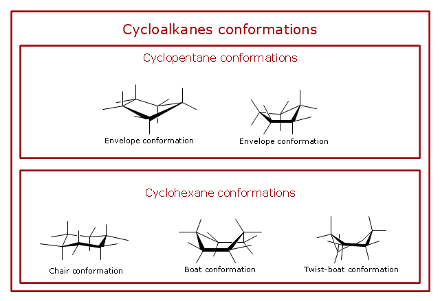Pict Cyclopentane And Cyclohexane Ring Conformations Cycloalkanes Conformations 640 439 Chemistry Chemical Equation Science