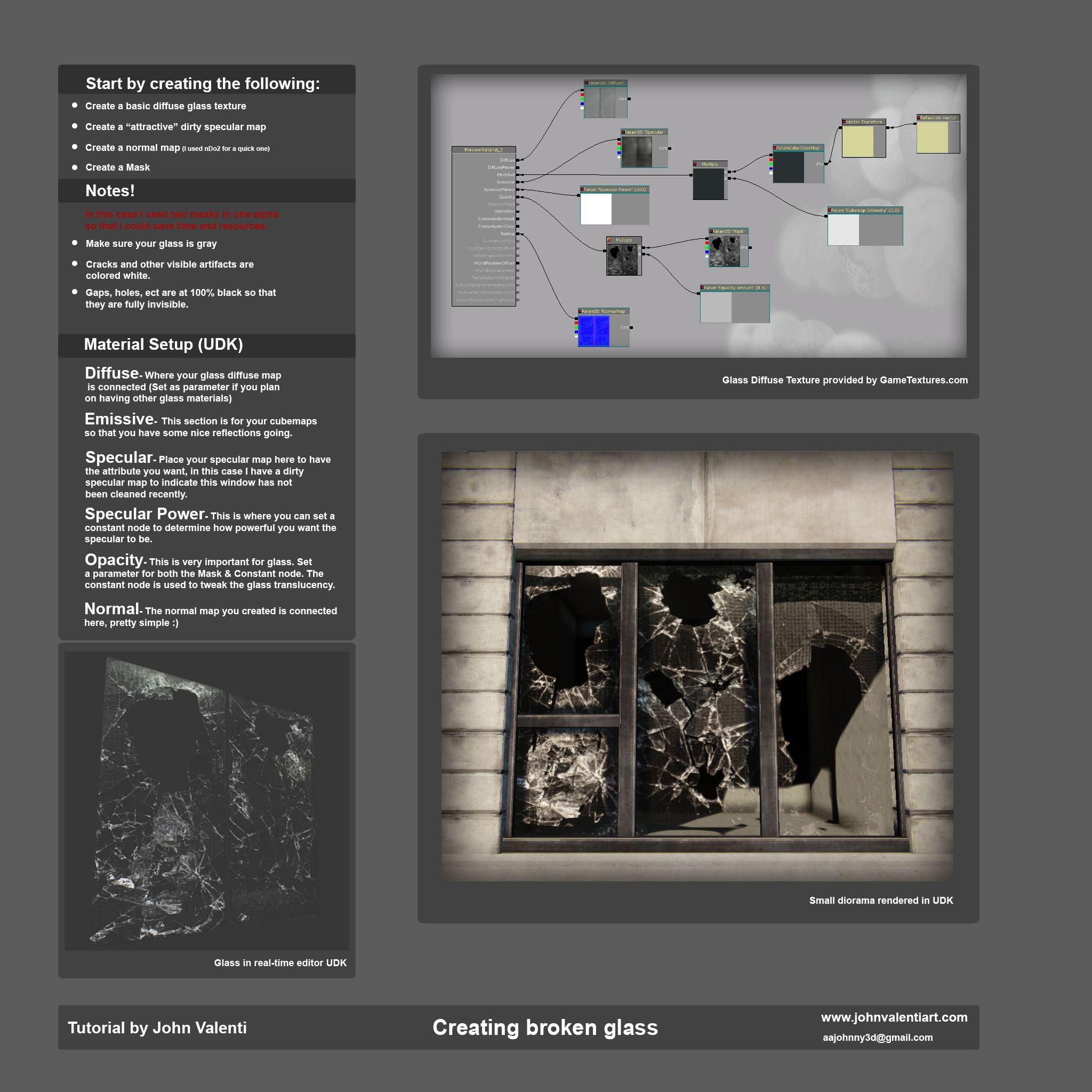 Ue4 Cubemap Material