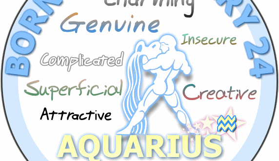 January 24 Zodiac - Complete Birthday Horoscope & Personality Profile