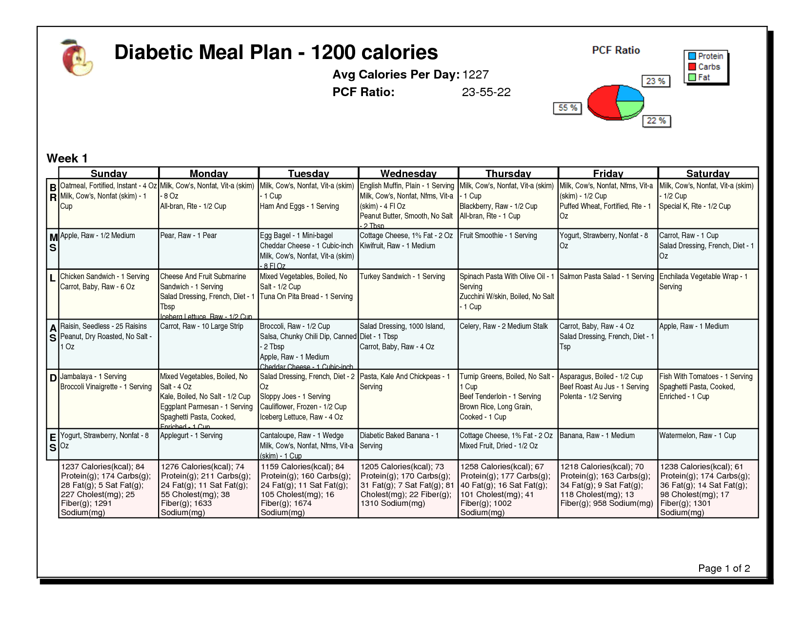 Calorie Per Day Menu  Health     Calories