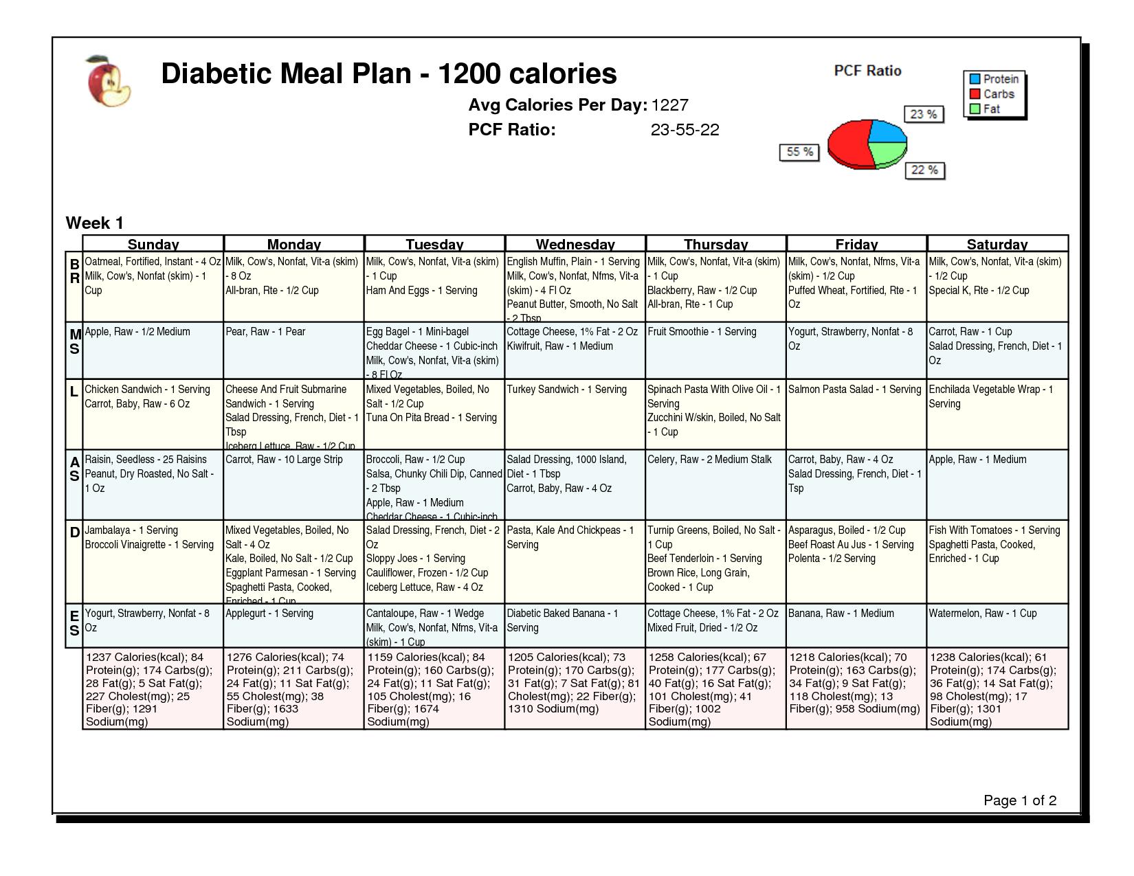 Famous Diabetict Meal Plan Calories X