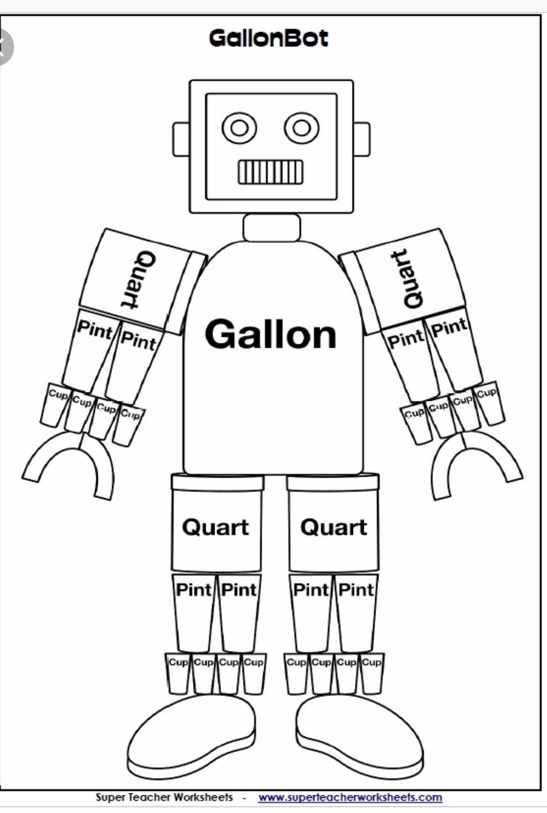 Pin by Kelly Simmons on 3rd & 4th grade math Gallon man