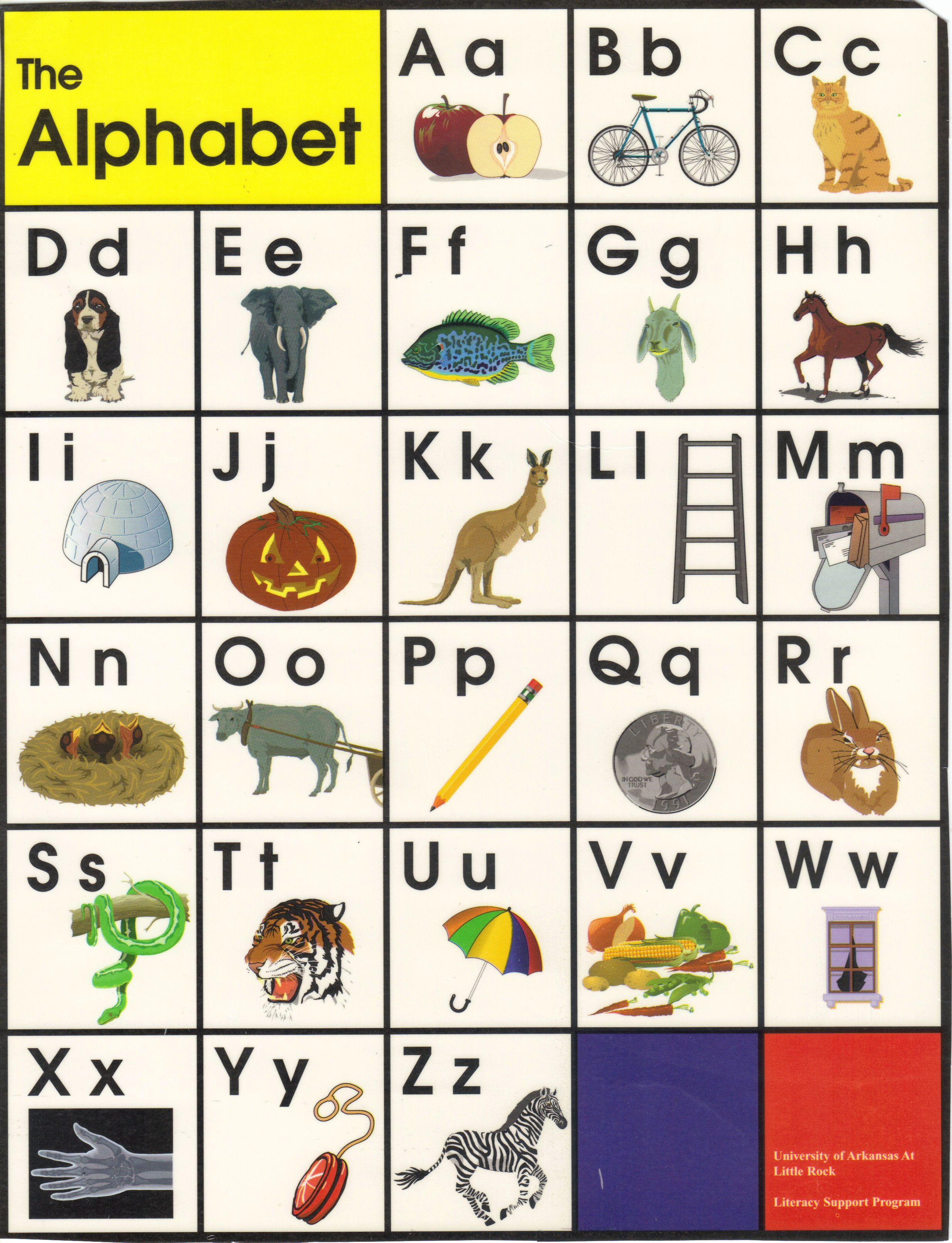 ABC Chart   Graykindergarten [licensed For Non Commercial Use Only] / ABC  Chart