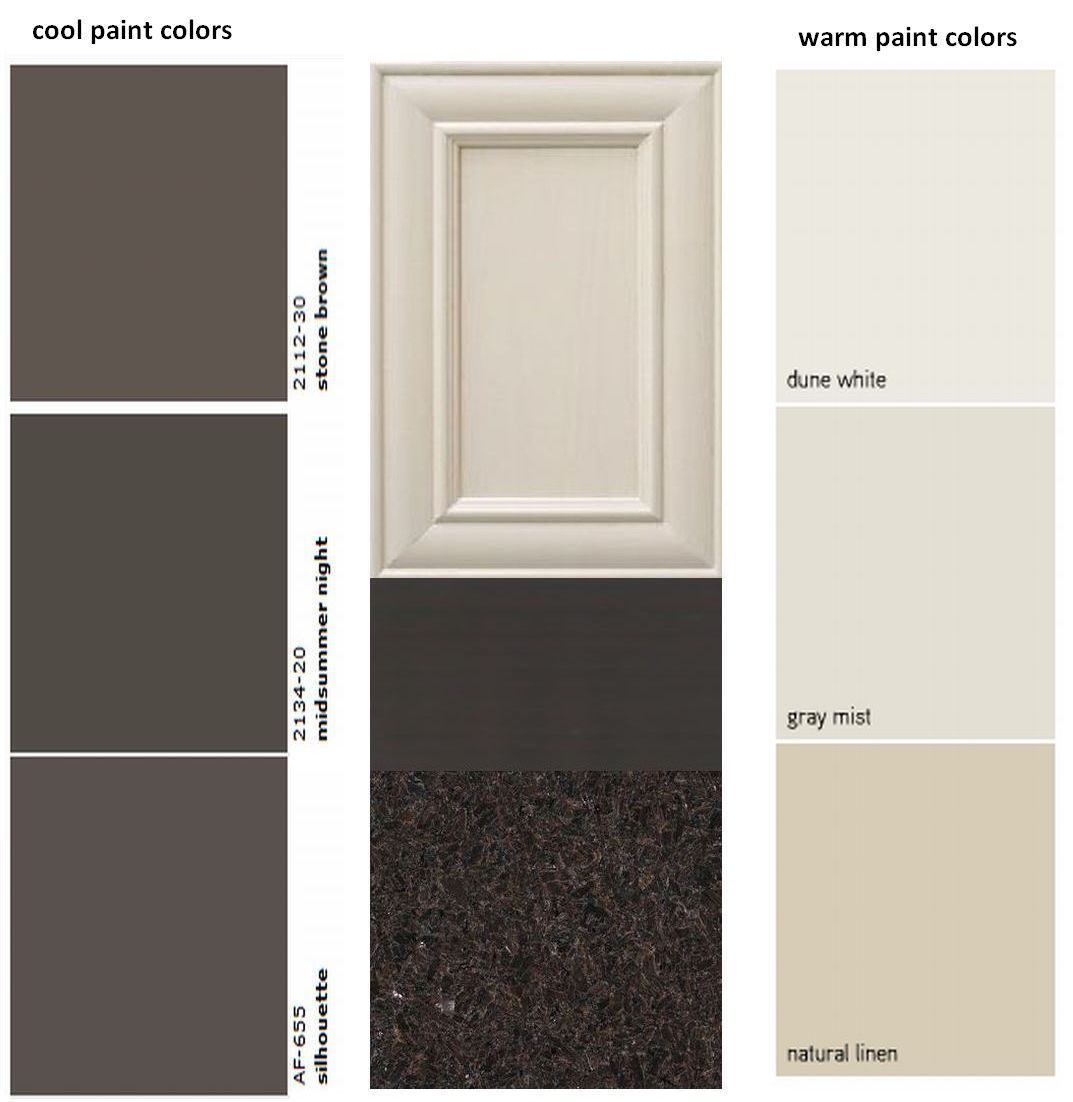 Kitchen Paint Color Options For Off White Cabinets And Dark Brown  Countertops.