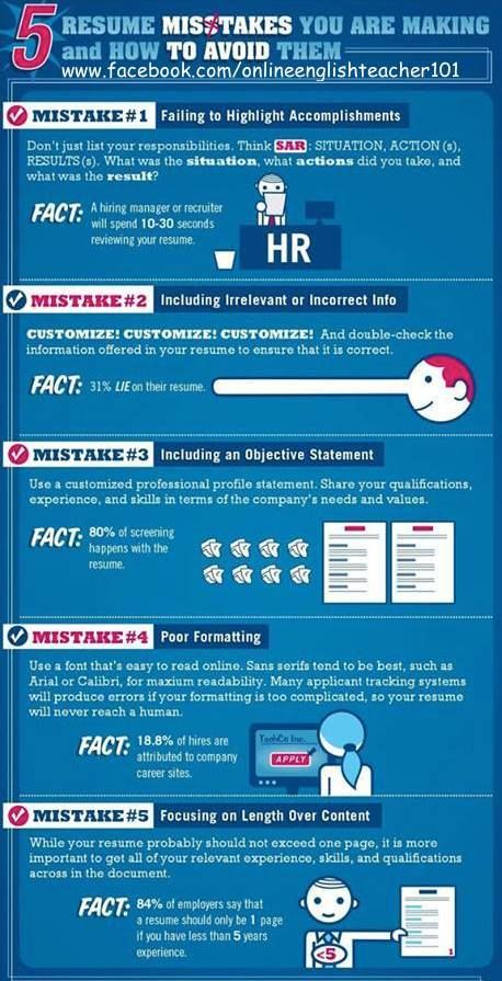 Resume Mistakes You Are Making And How To Avoid Them  Business