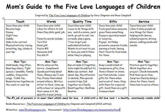 The Five Love Languages of Children - Great resource for moms! I love it! @rachelleonard