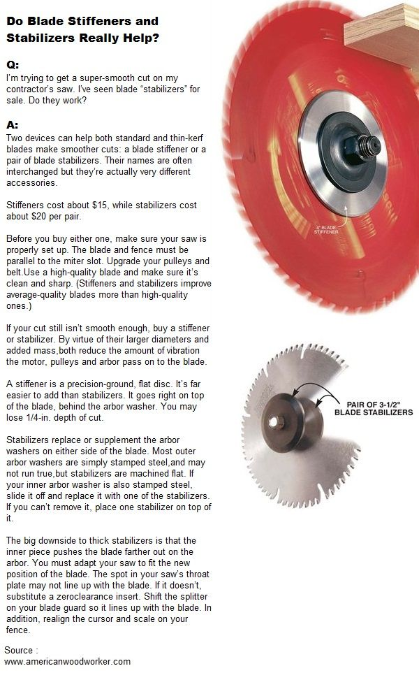 Do Blade Stiffeners And Stabilizers Really Help Table Saw Accessories Blade Table Saw