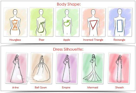 wedding dress for body type | Fashion Terminologies | Pinterest ...