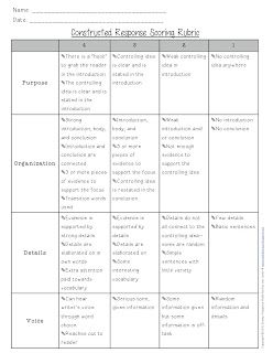 The Learning Lab Blog Free Freebie Rubric For Writing An Essay