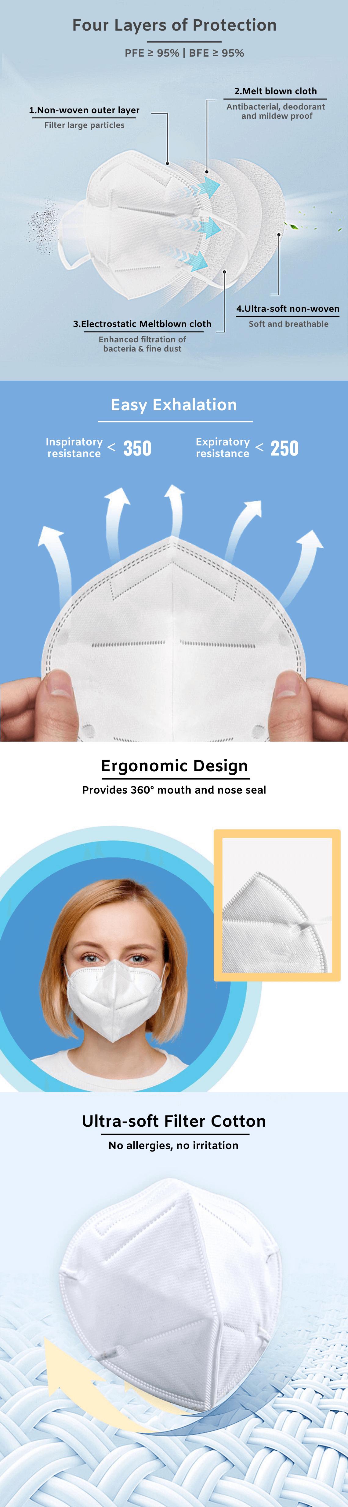 Pin on N95 Face Masks & Medical Masks