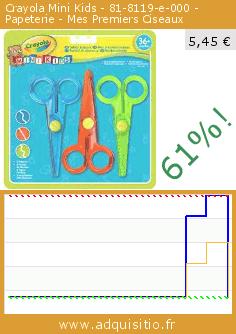 Crayola Mini Kids - 81-8119-e-000 - Papeterie - Mes Premiers Ciseaux (Jouet). Réduction de 61%! Prix actuel 5,45 €, l'ancien prix était de 13,88 €. http://www.adquisitio.fr/crayola-mini-kids/81-8119-e-000-papeterie