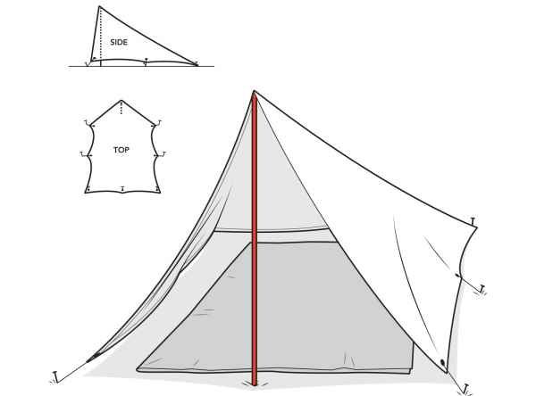 Build A Lightweight Tent For A Pittance | Popular Science
