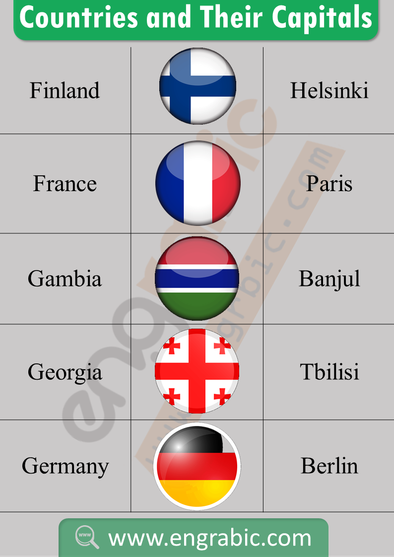 World Country Names