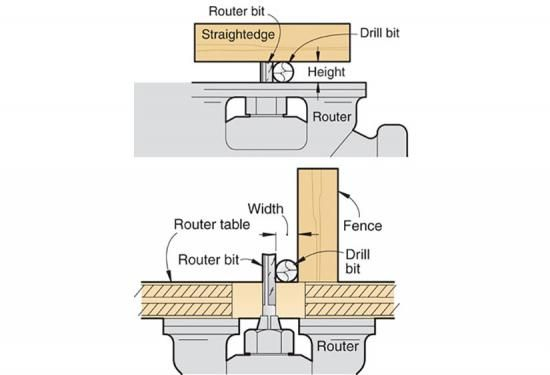 When setting the distance from a router bit to the fence on your when setting the distance from a router bit to the fence on your router table a drill bit often can provide you with a more accurate measurement t greentooth Choice Image
