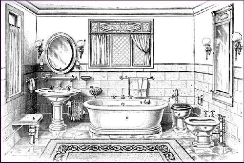 Victorian Bathroom Illustrations From Vintage Plumbing