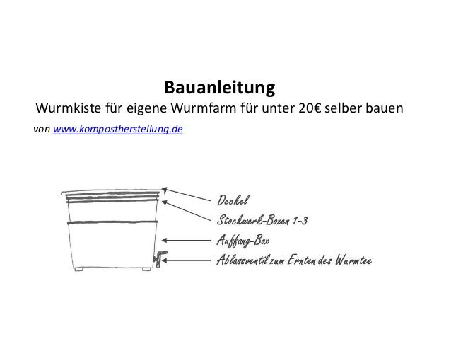 Bauanleitung Wurmkiste Wurmkiste Kiste Anleitungen