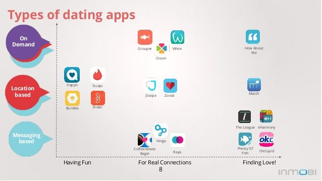 dating app messaging tips