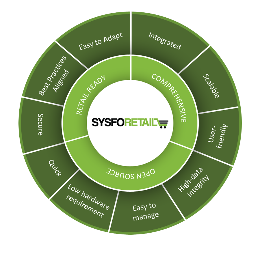 SysfoRetail is a Solution Pack, built to extend the underlying Openbravo ERP platform to provide a function-rich implementation framework built for Retail.   Key Features:  * Specifically designed for retail and built on proven, world leading open source platform  * Integrated web based solution  * Multi channel, Multi category, multi segment support  * Multi language & multi currency support  * Reduced time and cost of implementation  * End to end management of retail operations